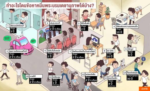 Lese Majeste Law enforced one everything from public speaking or even this cute graphic